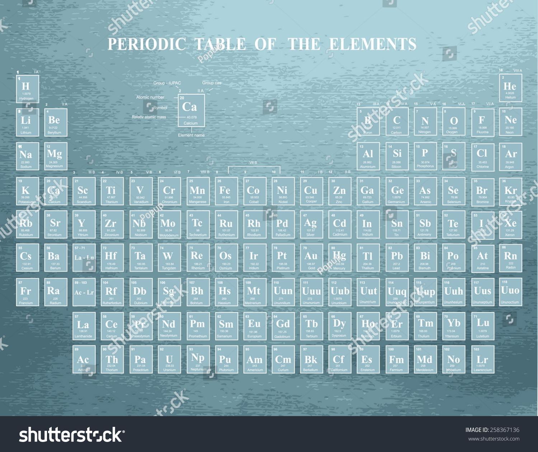 Uuu element periodic table images periodic table images periodic table uuu gallery periodic table images periodic table elements on blue background stock vector 258367136 gamestrikefo Choice Image