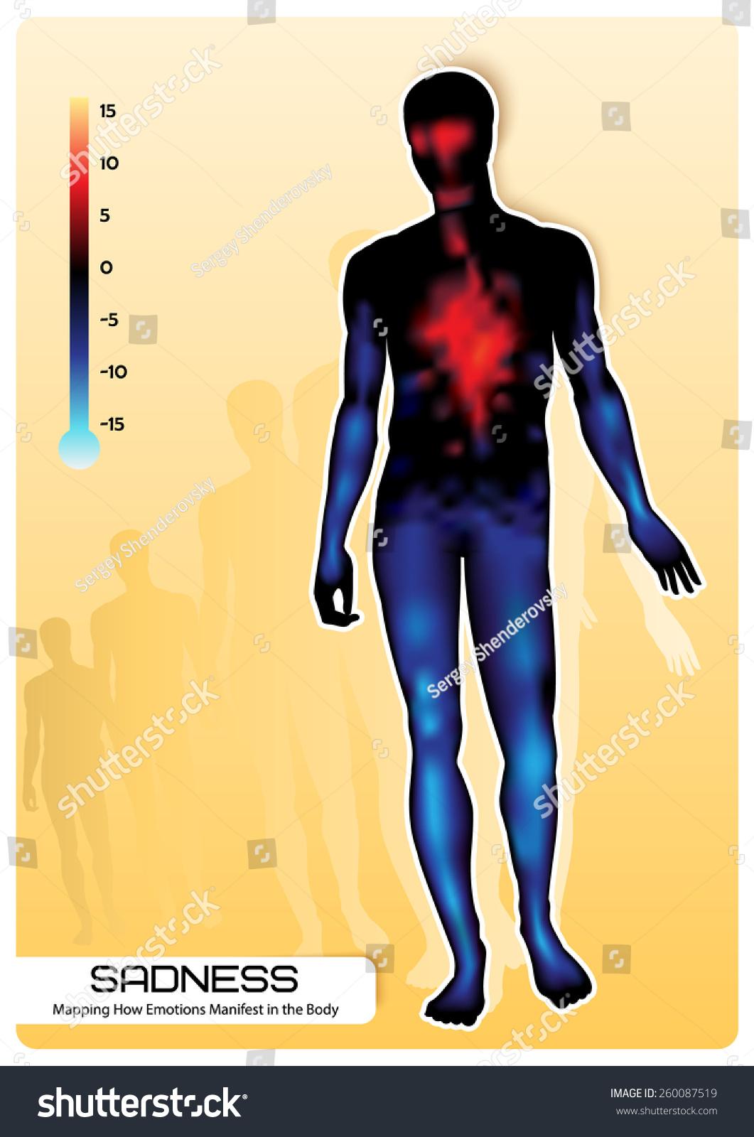 profile human figure visual representation emotions stock vector (royalty  free) 260087519  shutterstock
