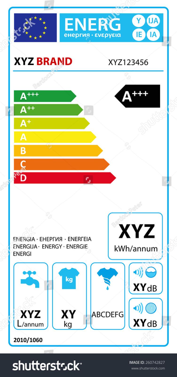 washing machine power rating