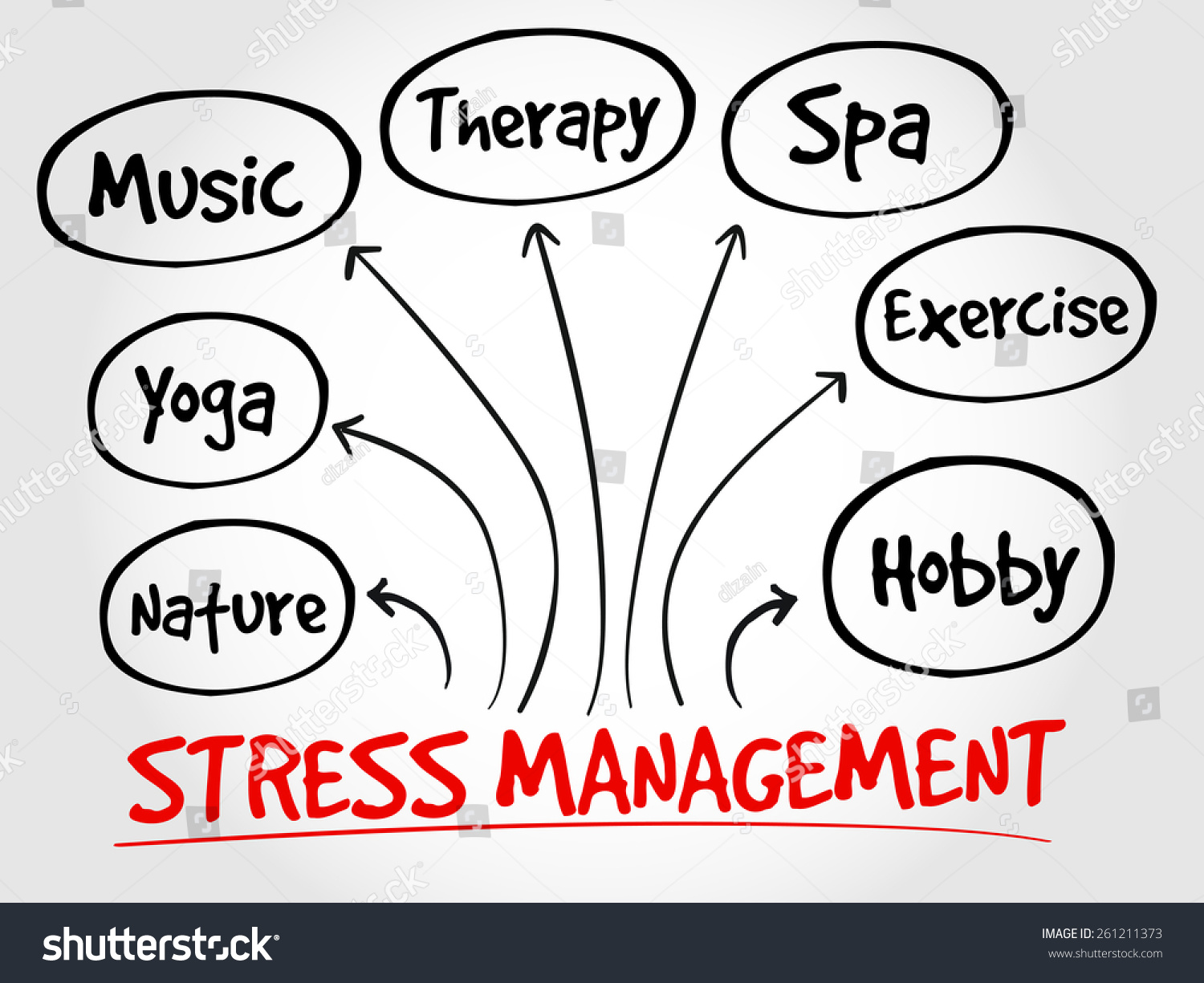 yoga and music therapy as effective methods of stress management They gauged the effectiveness of six techniques: yoga, listening to music massage therapy and stress management is bikram yoga safe the most effective.