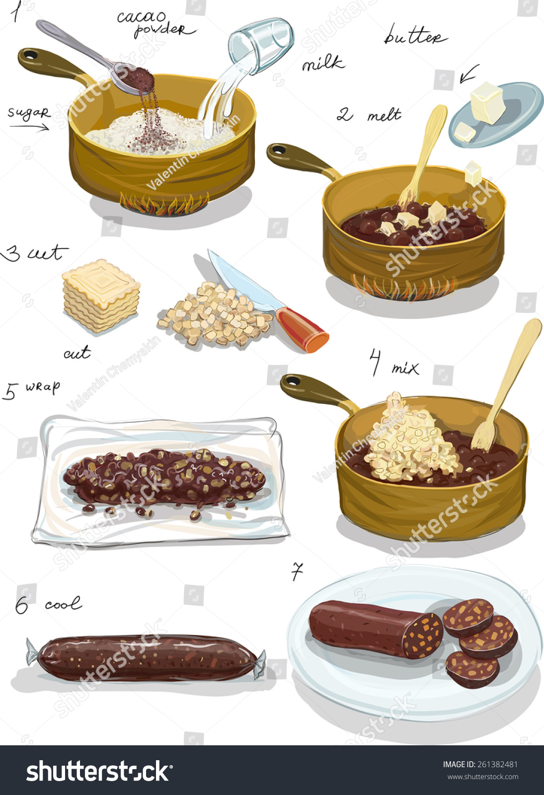 Cake Recipes With Step By Step Images : Sweet Chocolate Sausage. Fast And Delicious Chocolate ...