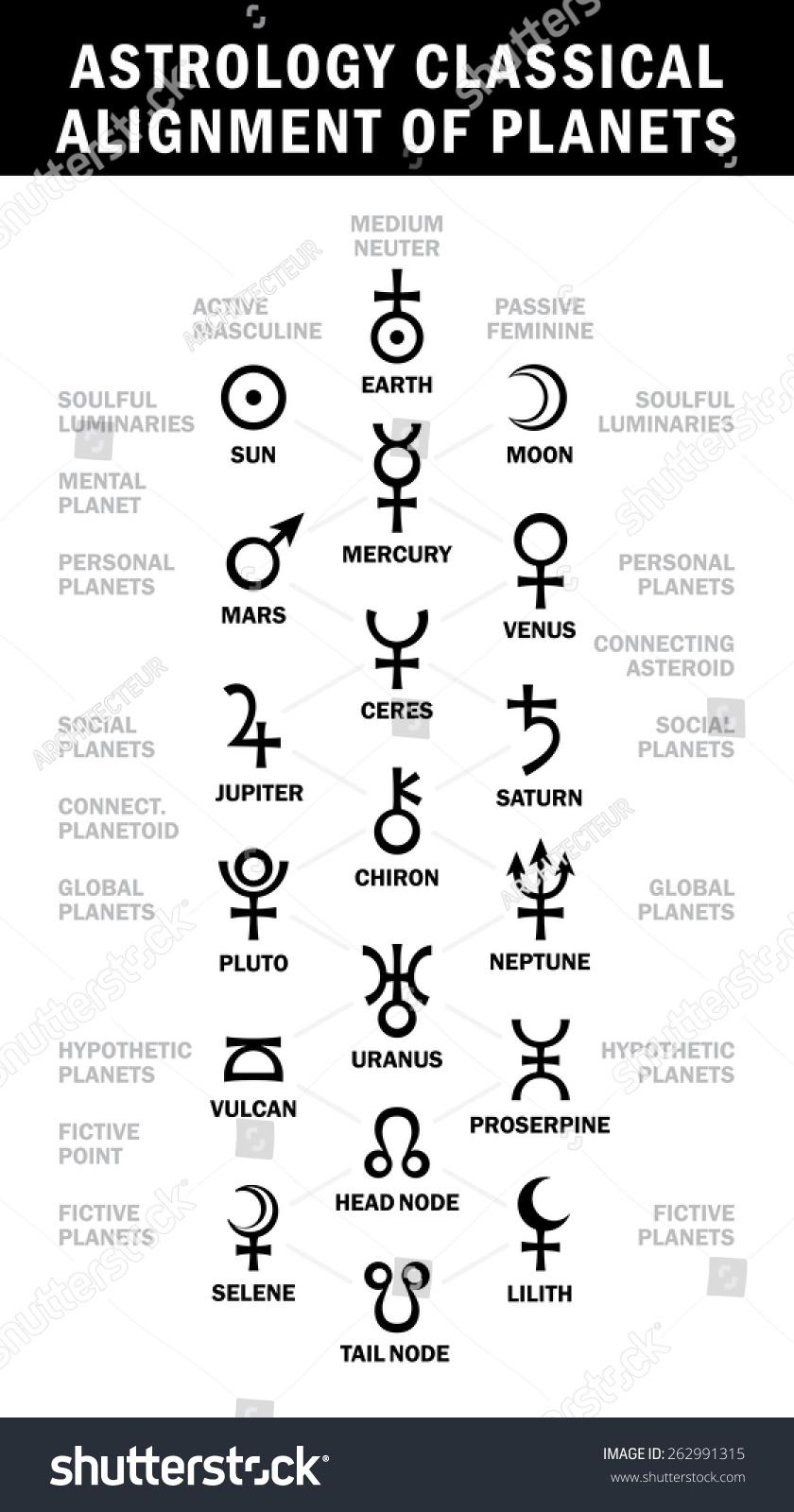 Cancer hookup cancer astrology tattoos sun