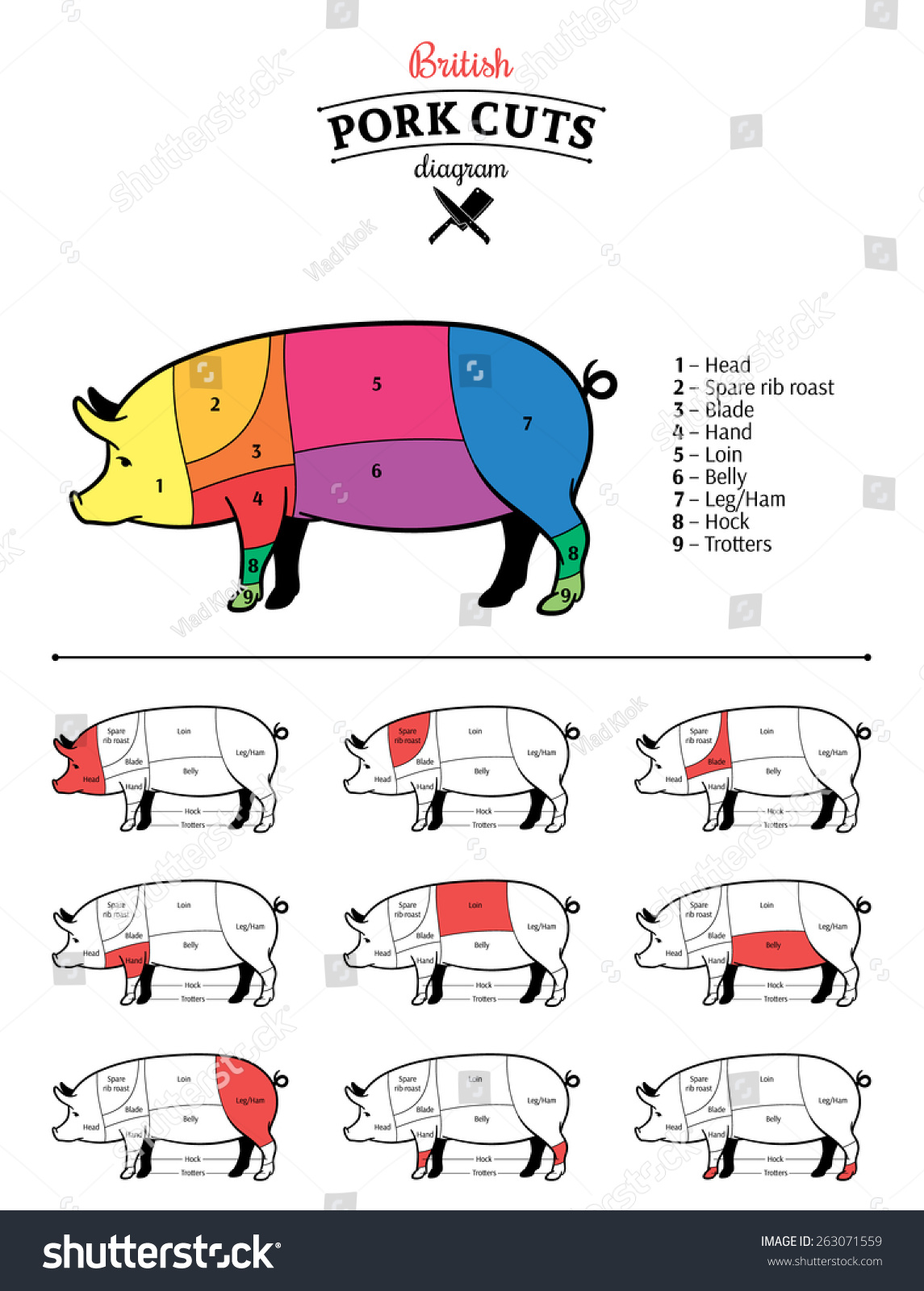 stock vector british pork cuts diagram 263071559 british pork cuts diagram stock vector (royalty free) 263071559