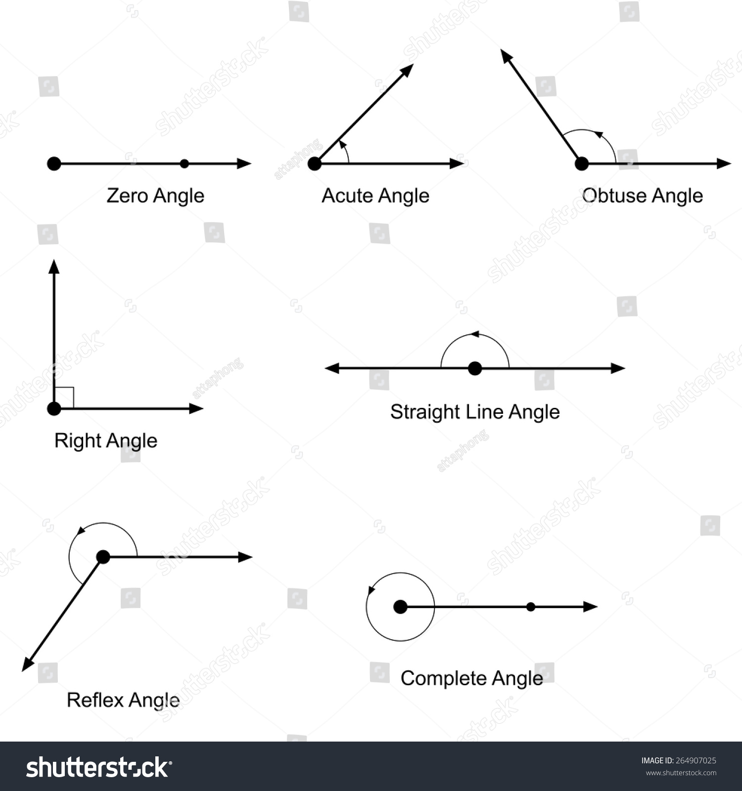 Types angles vector stock vector 264907025 shutterstock types of angles vector biocorpaavc Image collections