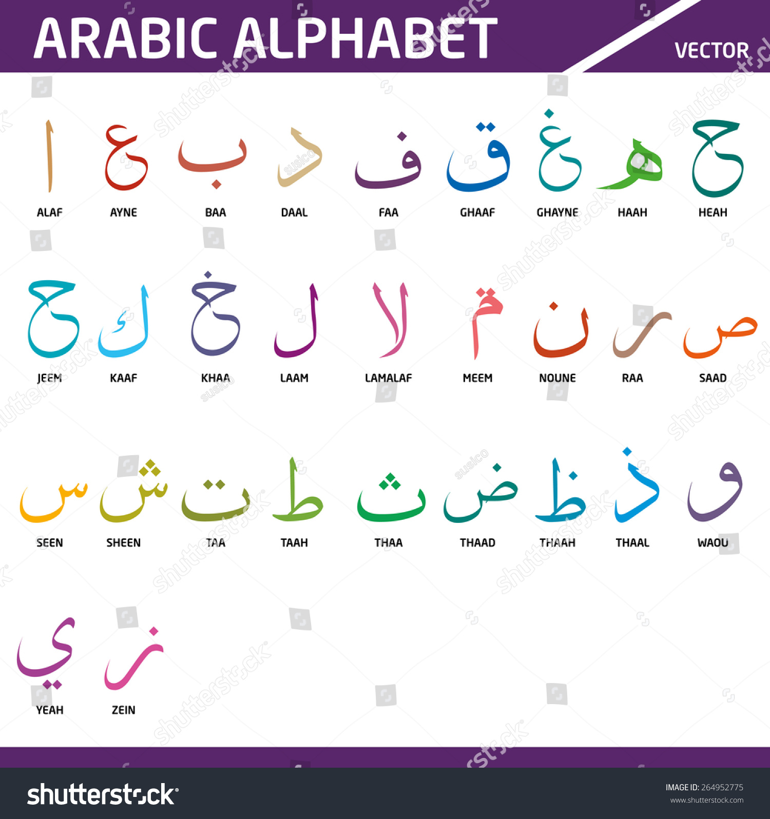 worksheet Shapes Names names shapes letters colorful arabic alphabet stock vector the and of in alphabet