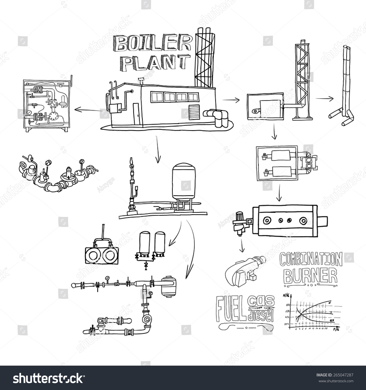 Boiler Room Equipment Engineering Systems Sketch Stock Vector Gas Schematic File Heat