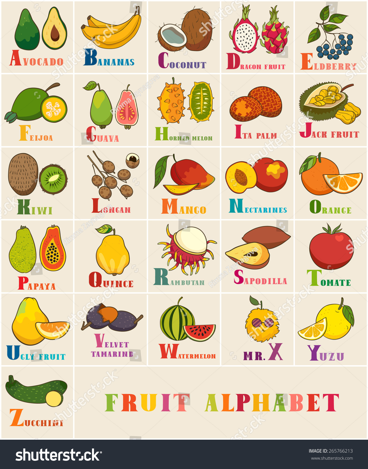 fruits that start with the letter a search results for vegetable alphabet carinteriordesign 45075