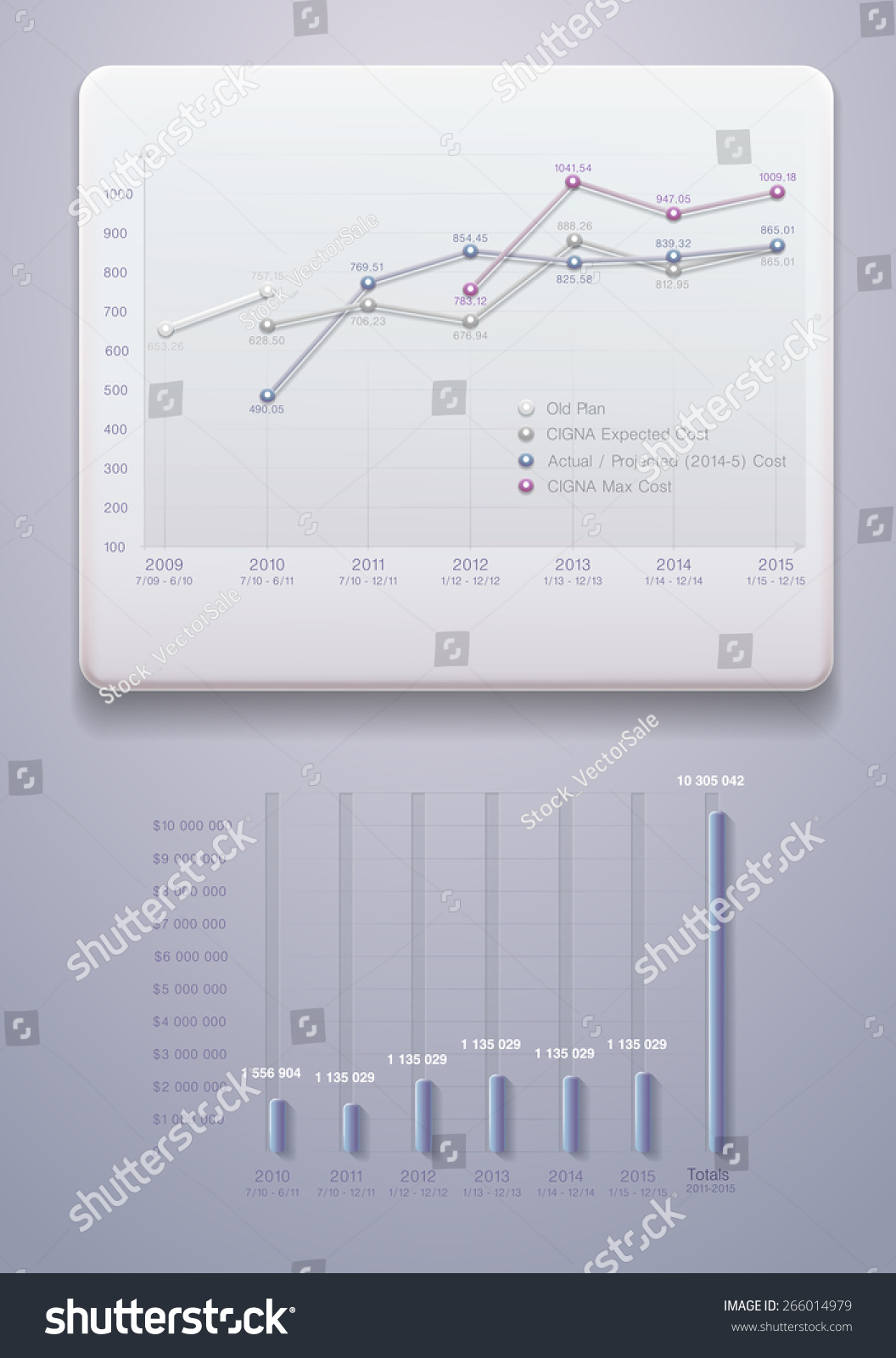 Info Graphics Charts Diagrams Comparative Scale Stock Vector Drawing The Percentage Of Items 3d