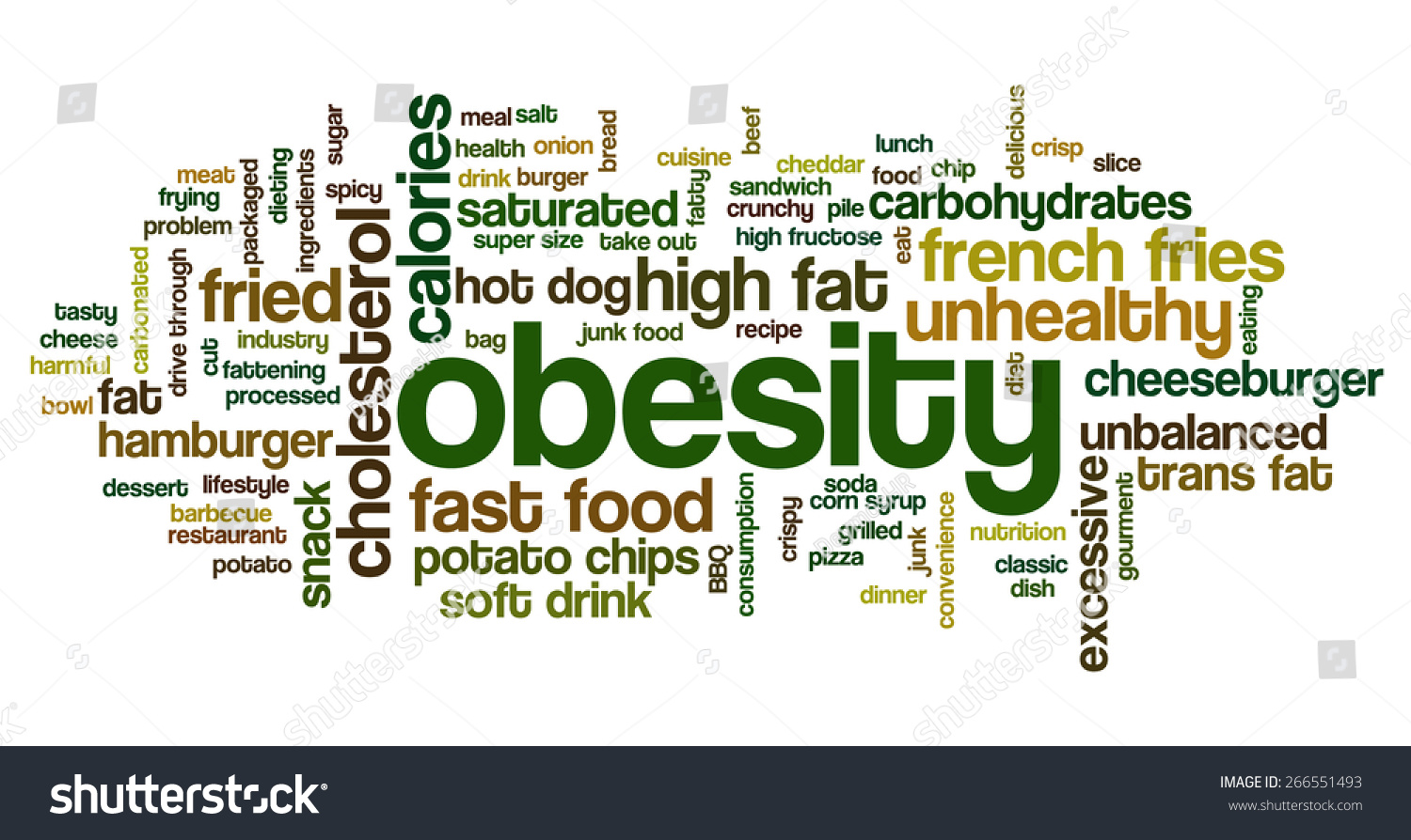 Word Cloud Terms Related Fast Food Stock Vector 266551493. What Is The Font Size For Apa Format Template. Resume Of A Waiter Template. Irb Proposal Example. Resume Tips For Students Template. Letter To Teacher Template. Timetables Chart 1 12. Where Can I Buy A For Sale Sign Template. Profit And Loss Statement For Trucking Company Template