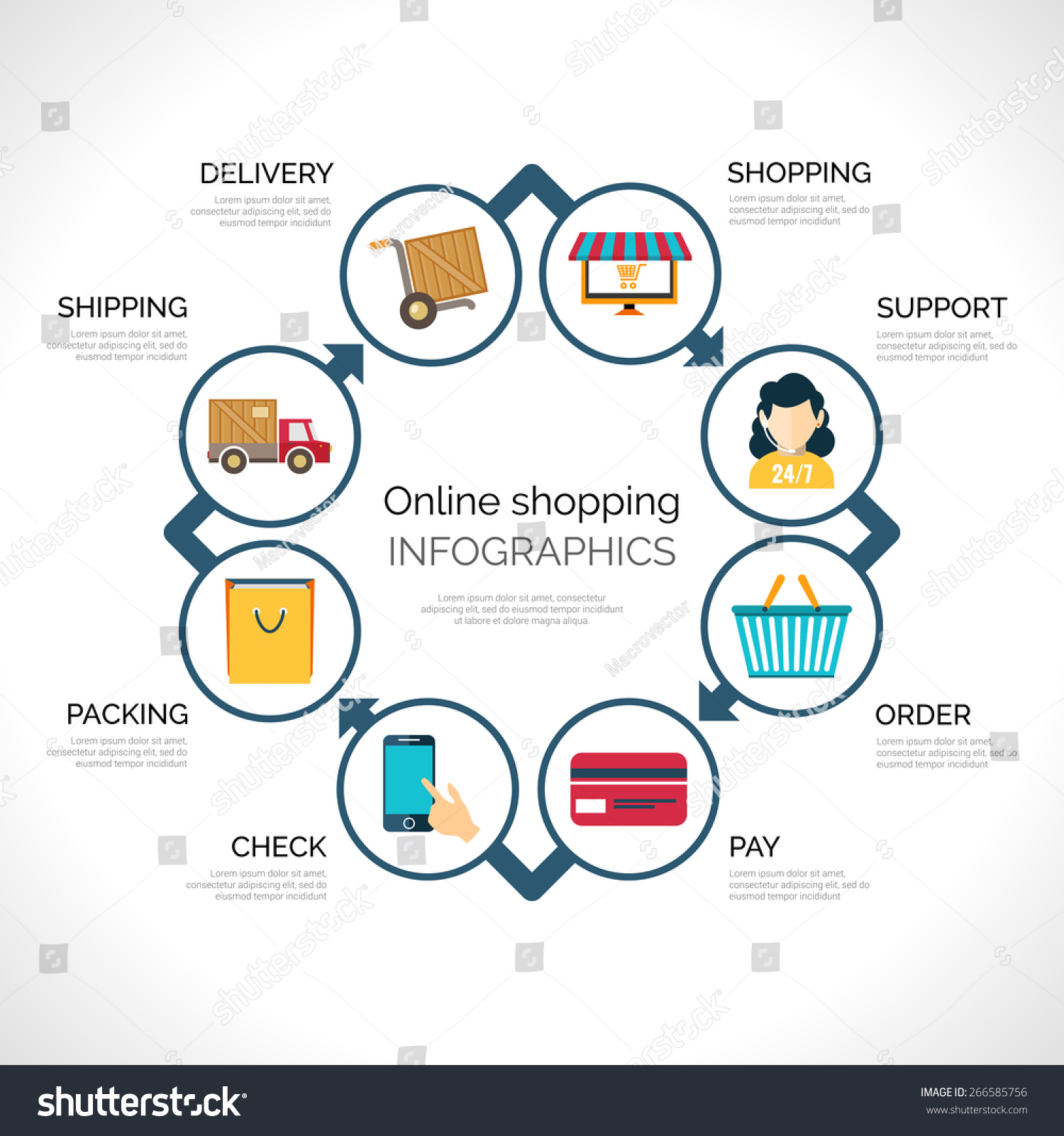 Online shopping infographics ecommerce mobile payment for E commerce mobili