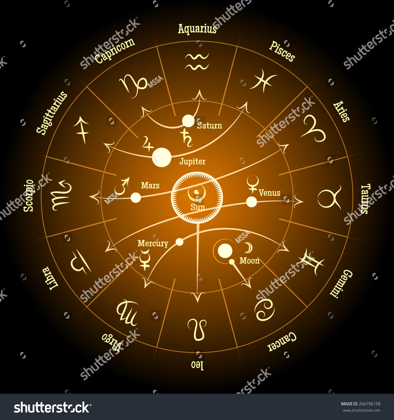 Astrological Zodiac Planet Signs Planetary Influence Stock ...