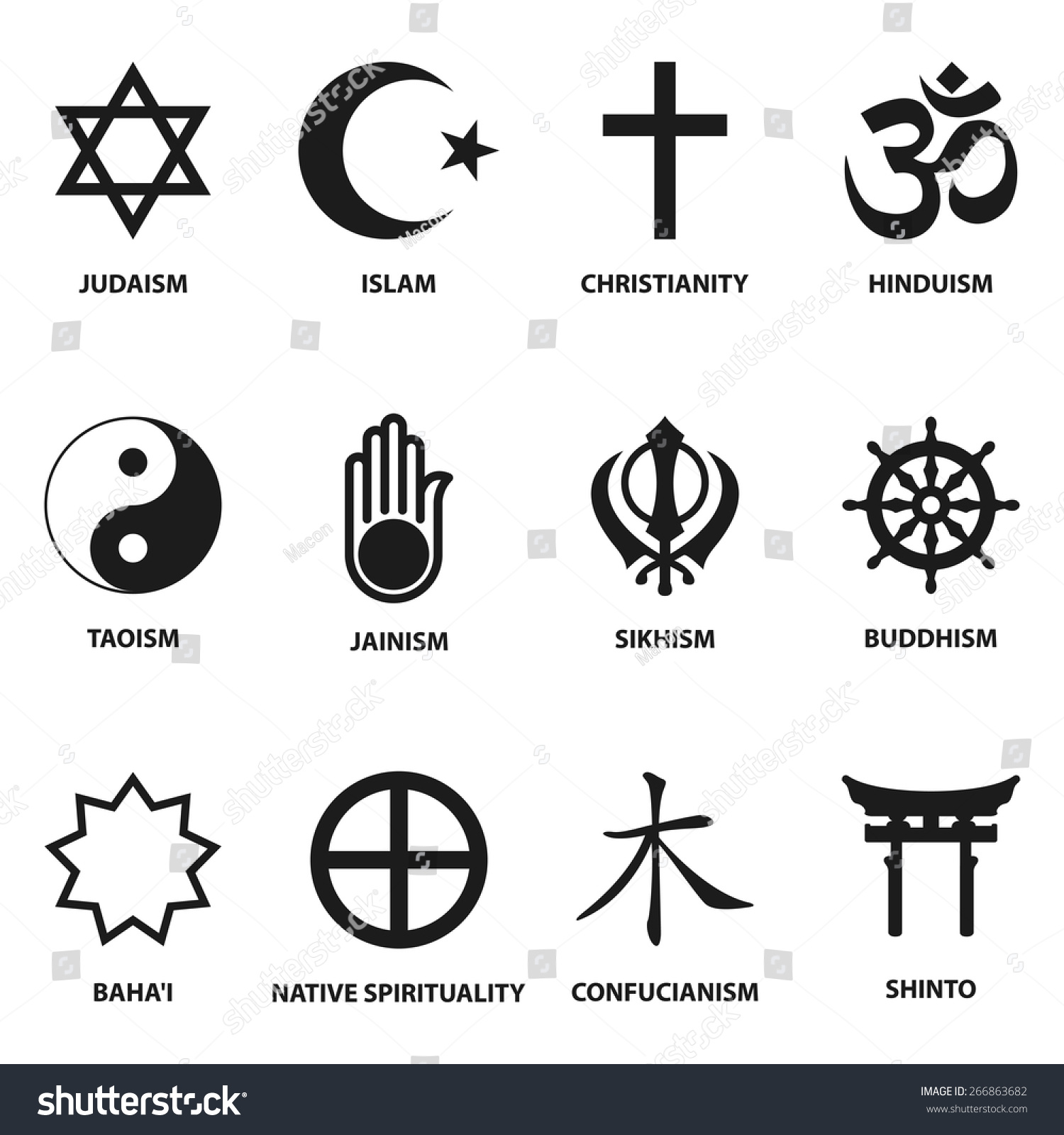 Caucasian christian world vs oriental muslim world 2