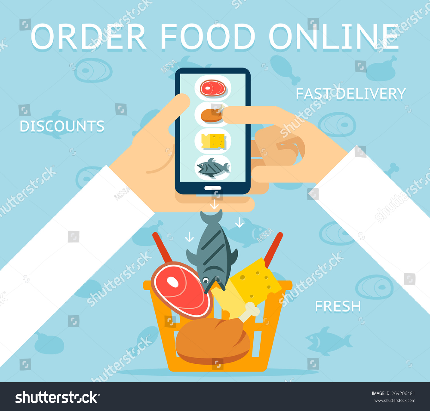 How to Start and Run a Food Delivery Business: Plan and Model
