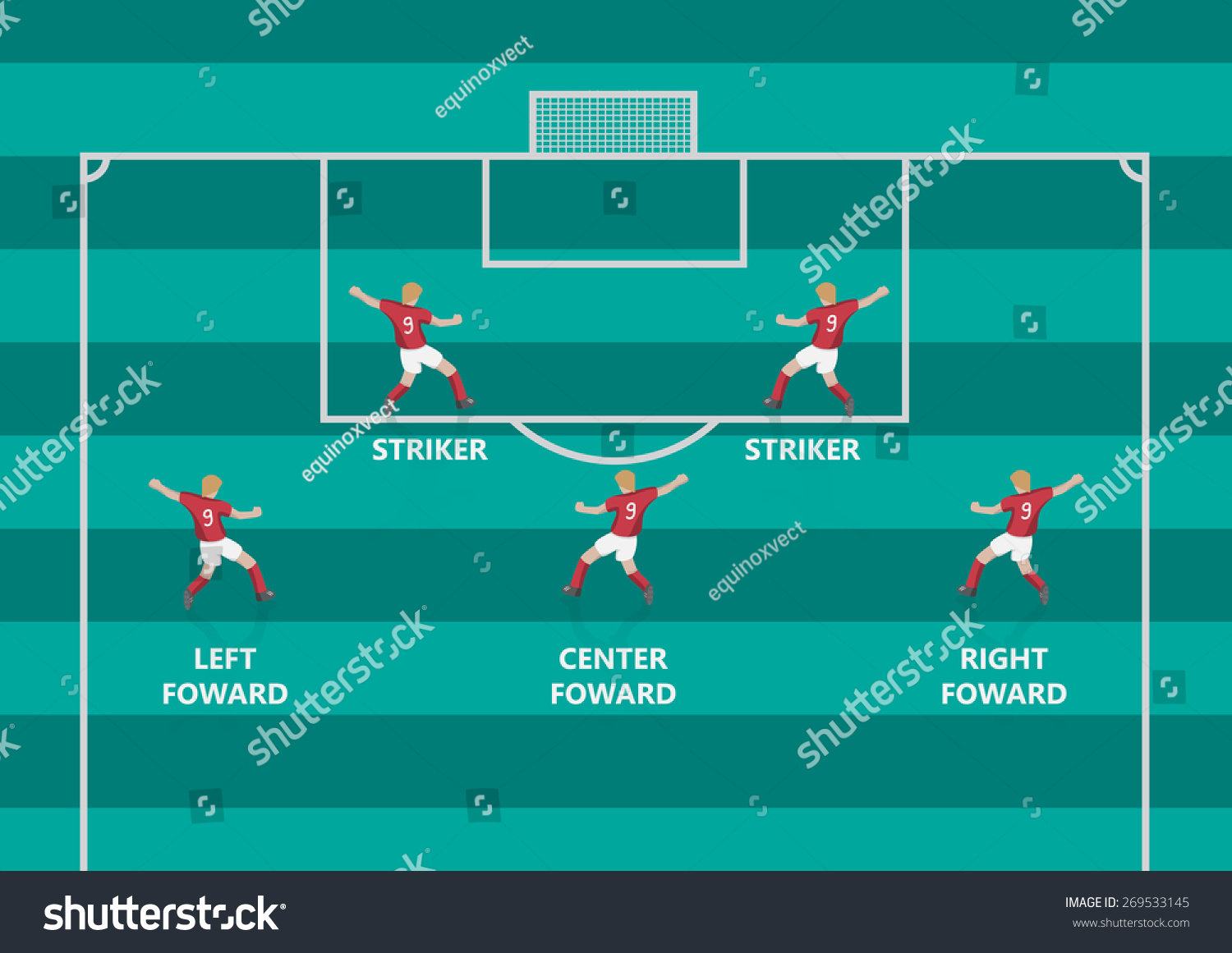 Vector soccer attacker position on pitch stock vector 269533145 vector soccer attacker position on pitch flat graphic pooptronica Choice Image