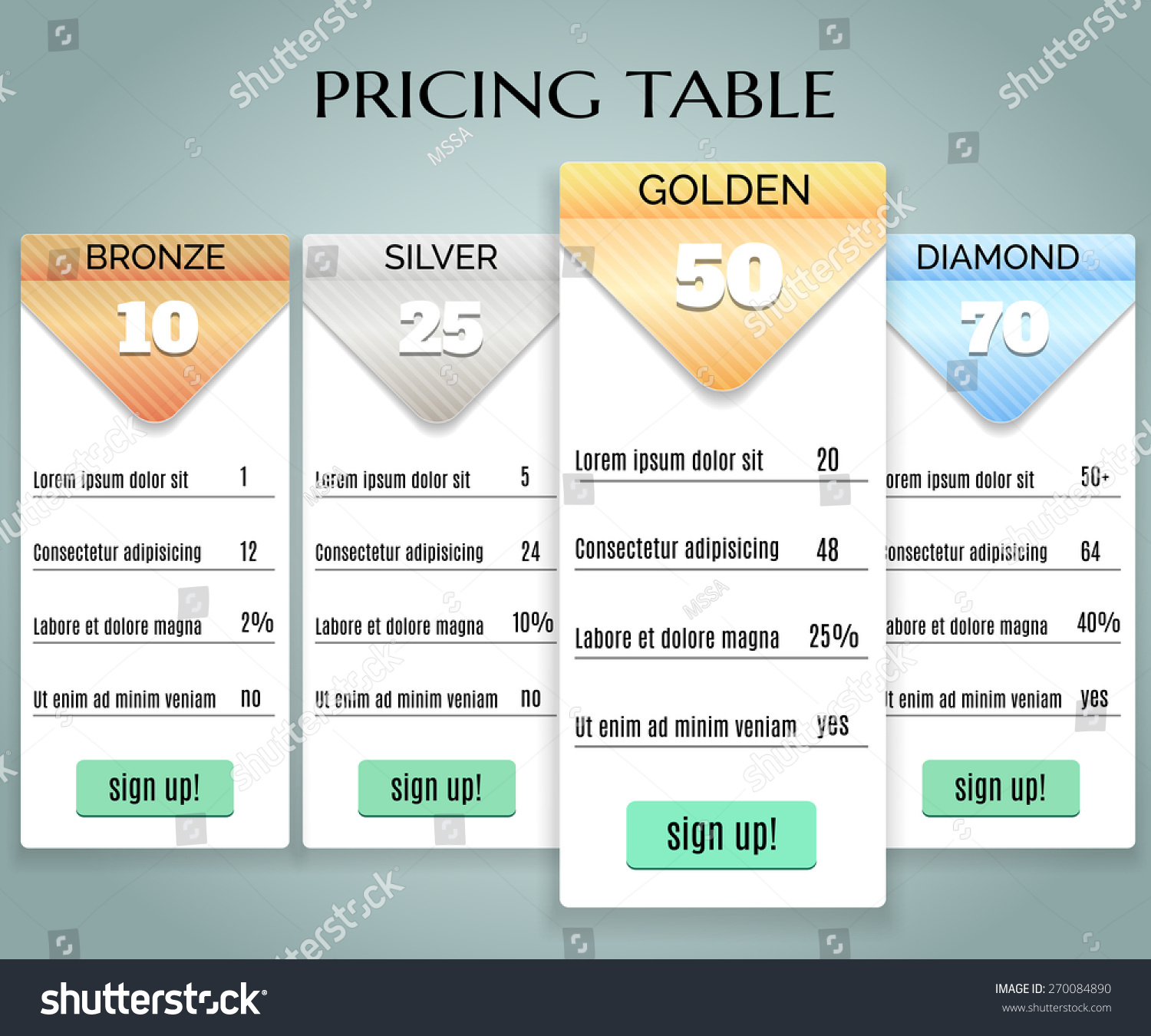 Pricing plans for the services