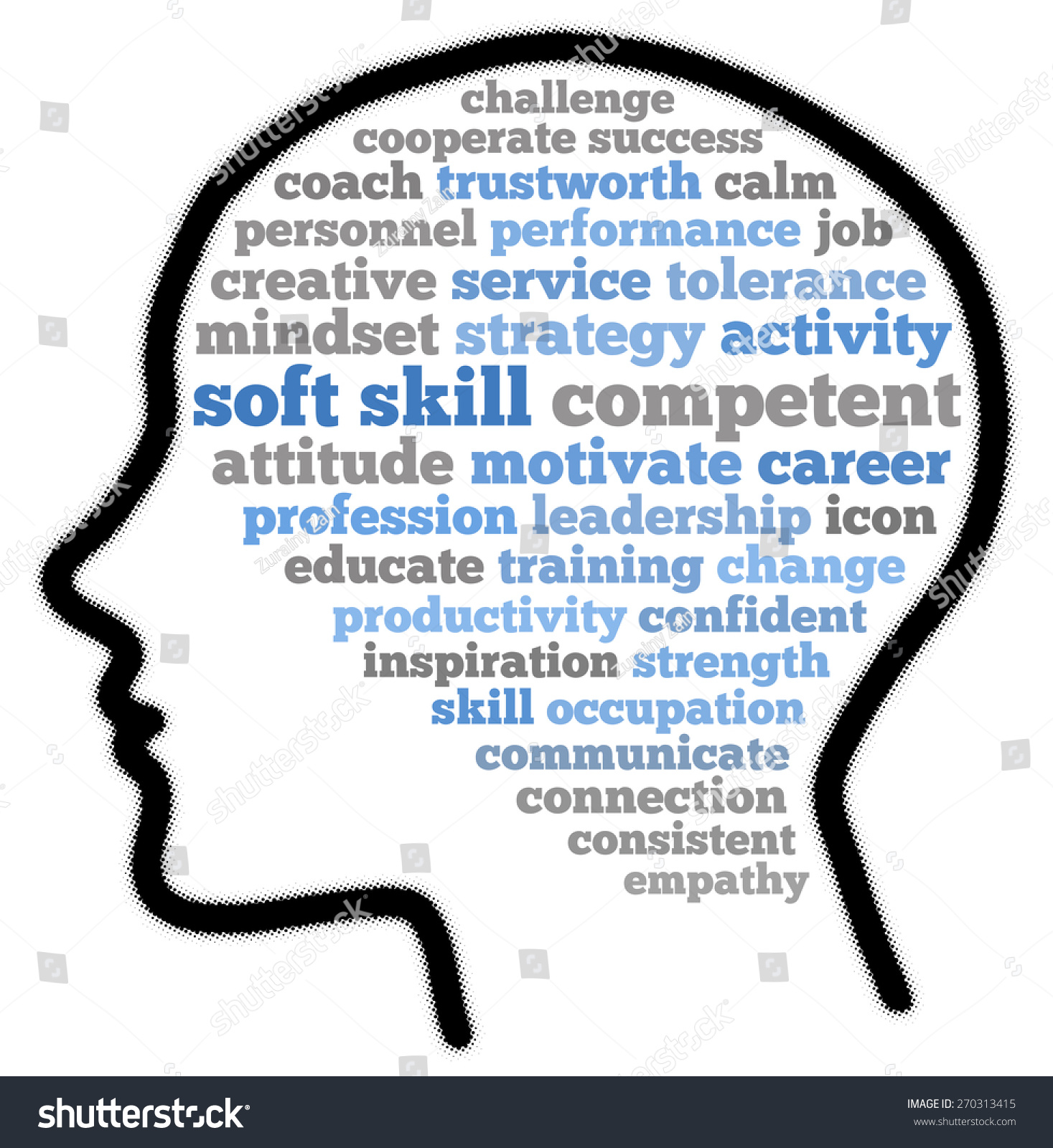 soft skill word cloud concept stock illustration  soft skill in word cloud concept