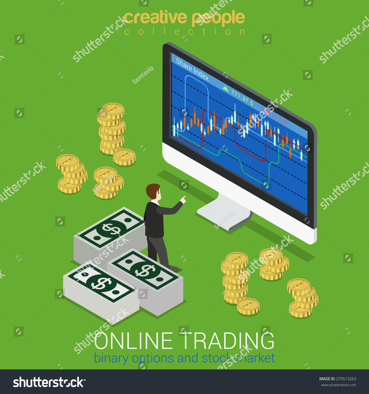 Binary options markets trade