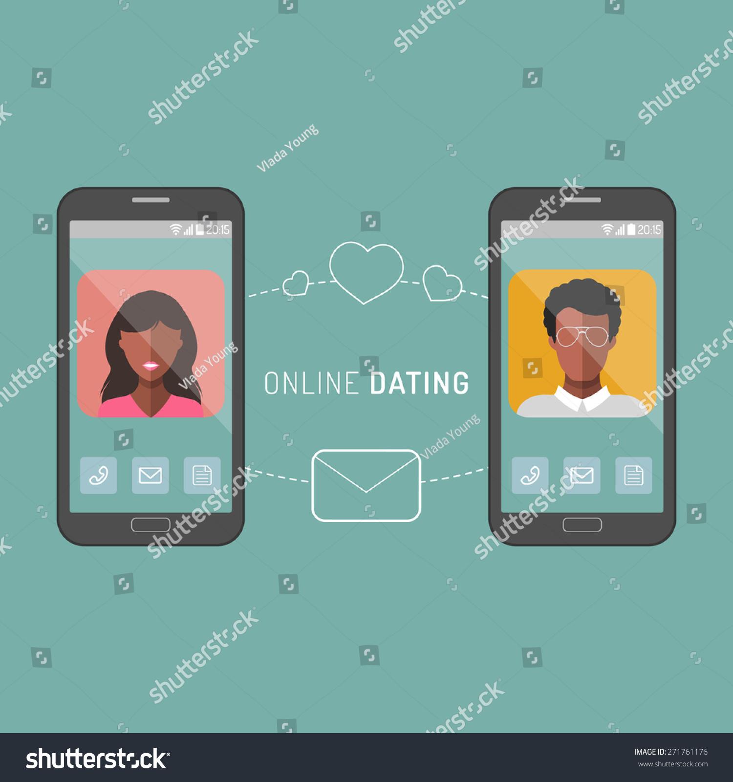 dating nettsteder basert på MBTI