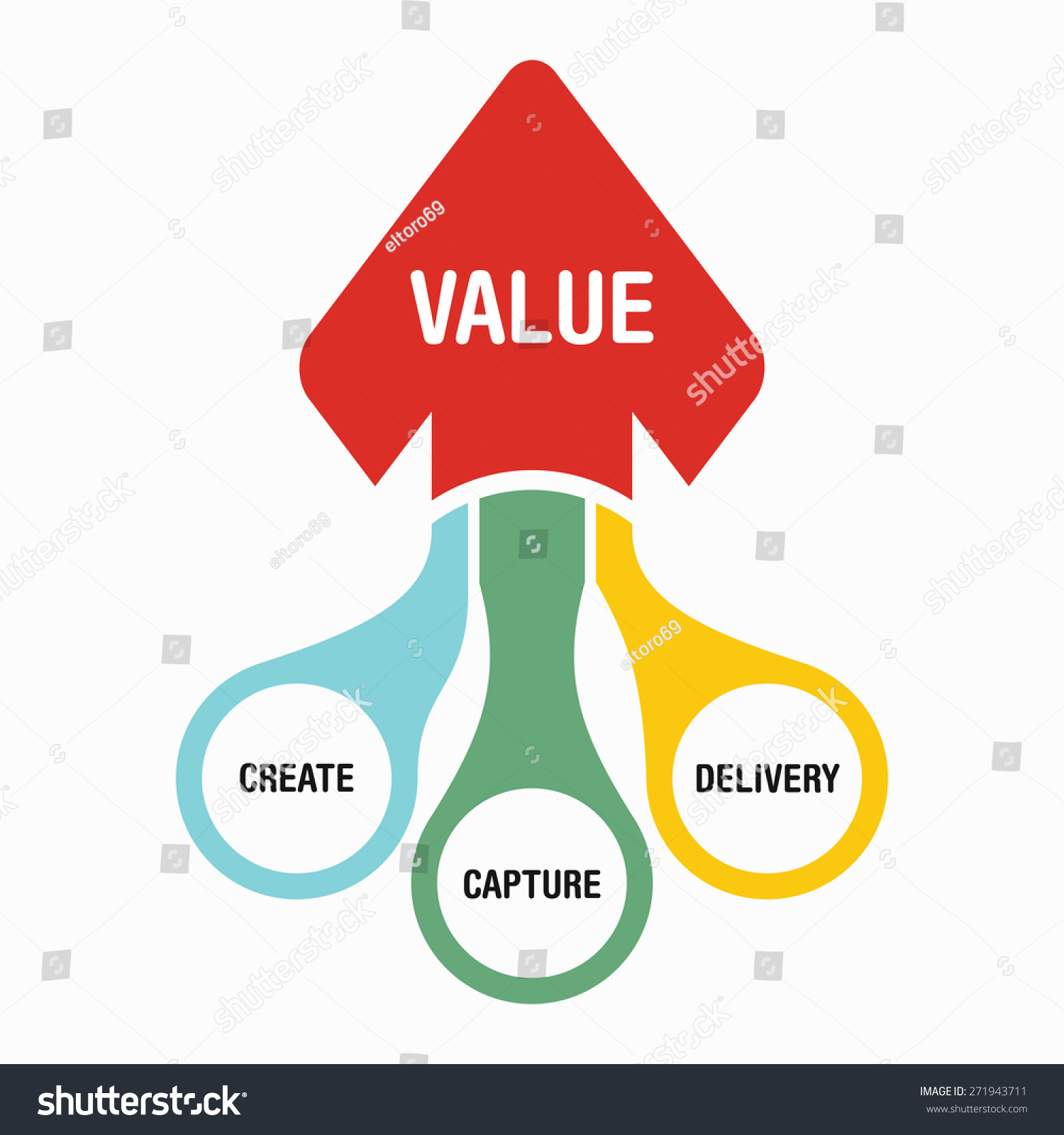 the creation of value —from the creation of goods and services to consumption—the role and importance of the professionals who manage today's complex supply chains is often.
