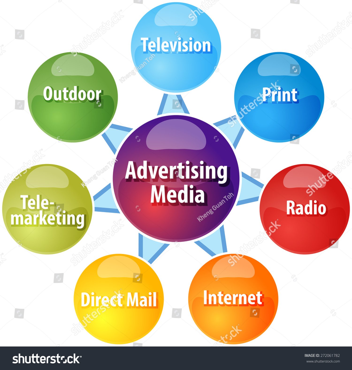 online advertising and its impact in the marketing campaigns of organizations The impact of social networking to influence marketing through than the traditional advertising marketing enterprise organizations for marketing.