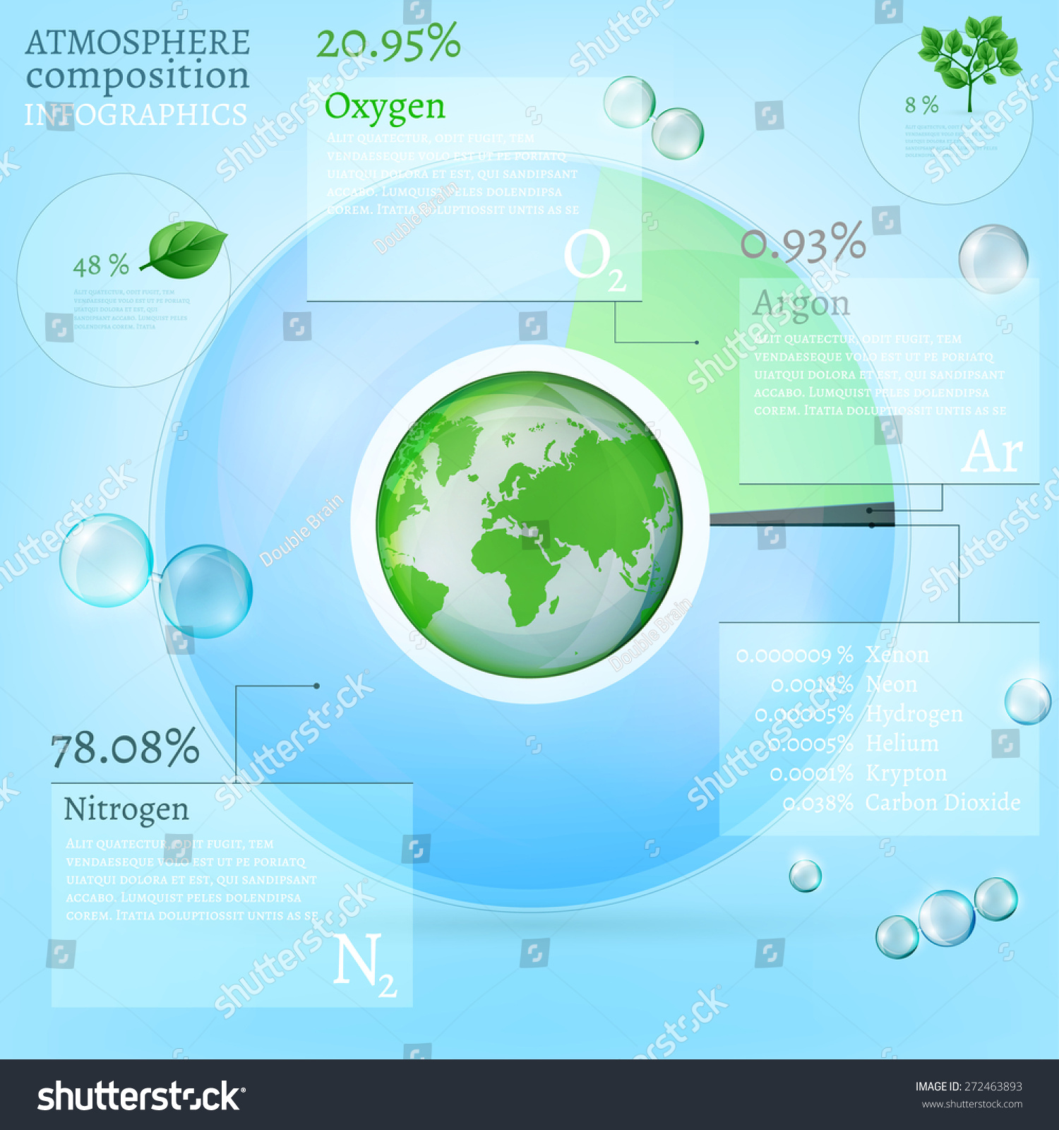 the illustration of beautiful bio infographics with atmosphere composition  scheme  ecology set with oxygen, nitrogen and carbon dioxyde molecules
