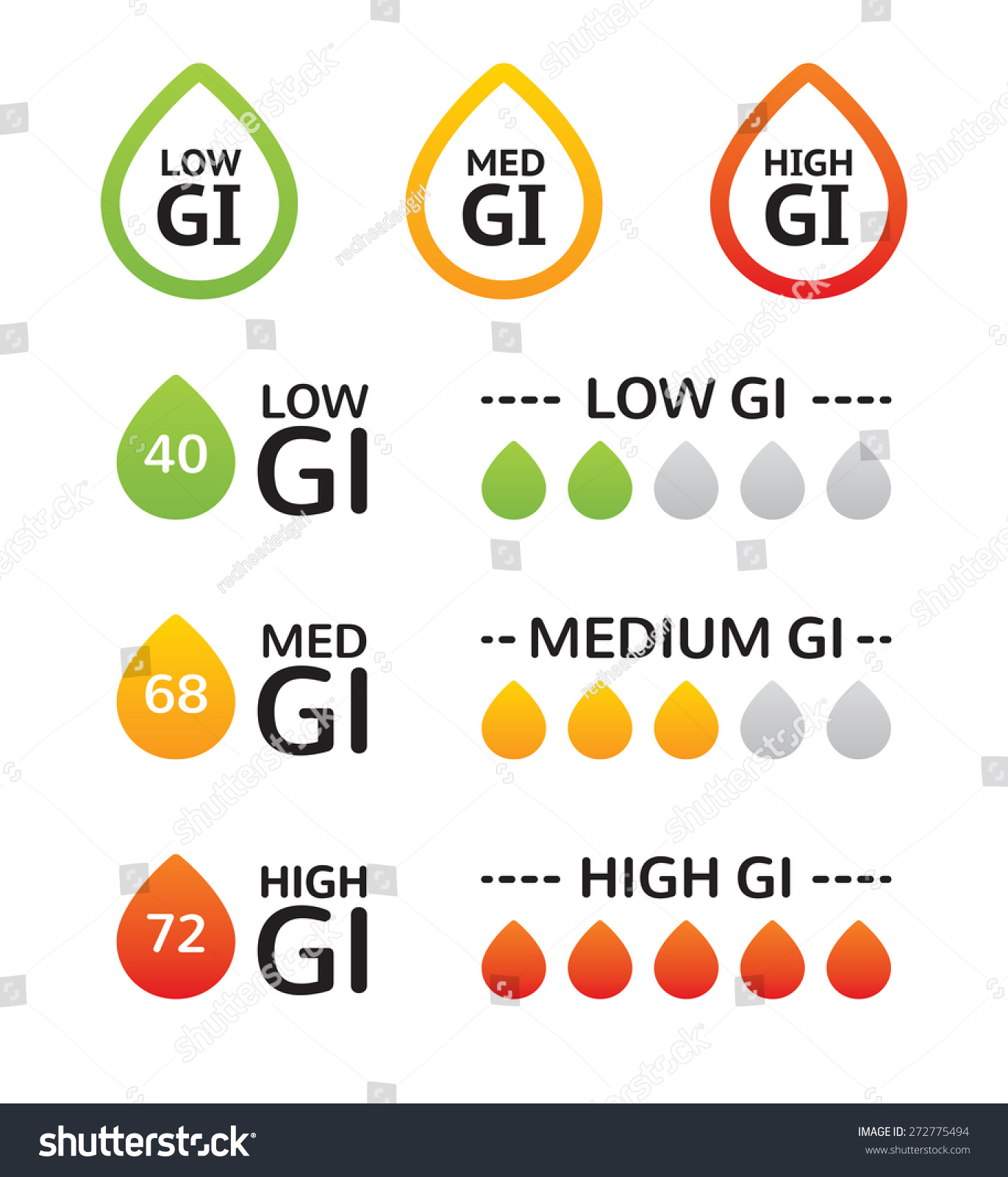 Set Glycemic Index Gi Food Labels Vector 272775494 – Glycemic Index Chart Template