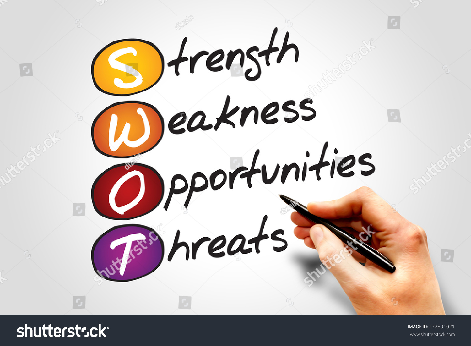 strength weakness of of product Strengths and weaknesses of the product life cycle all products and services have certain life cyclesthe life cycle refers to the period from the product's first launch into the market until its final withdrawal and it is split up in stages.