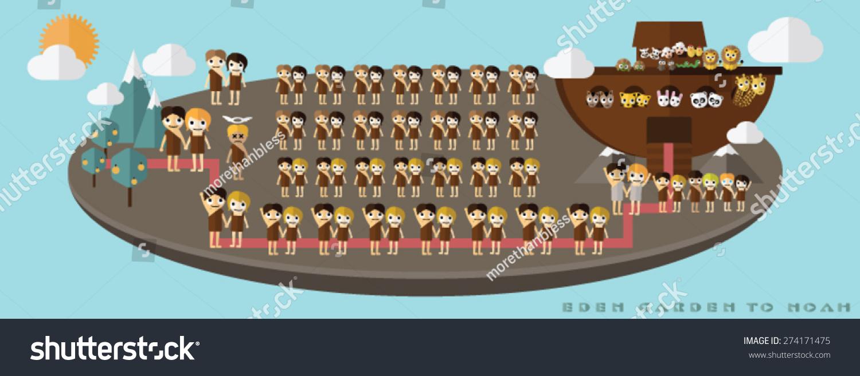 eden garden noah ark by generation stock vector 274171475