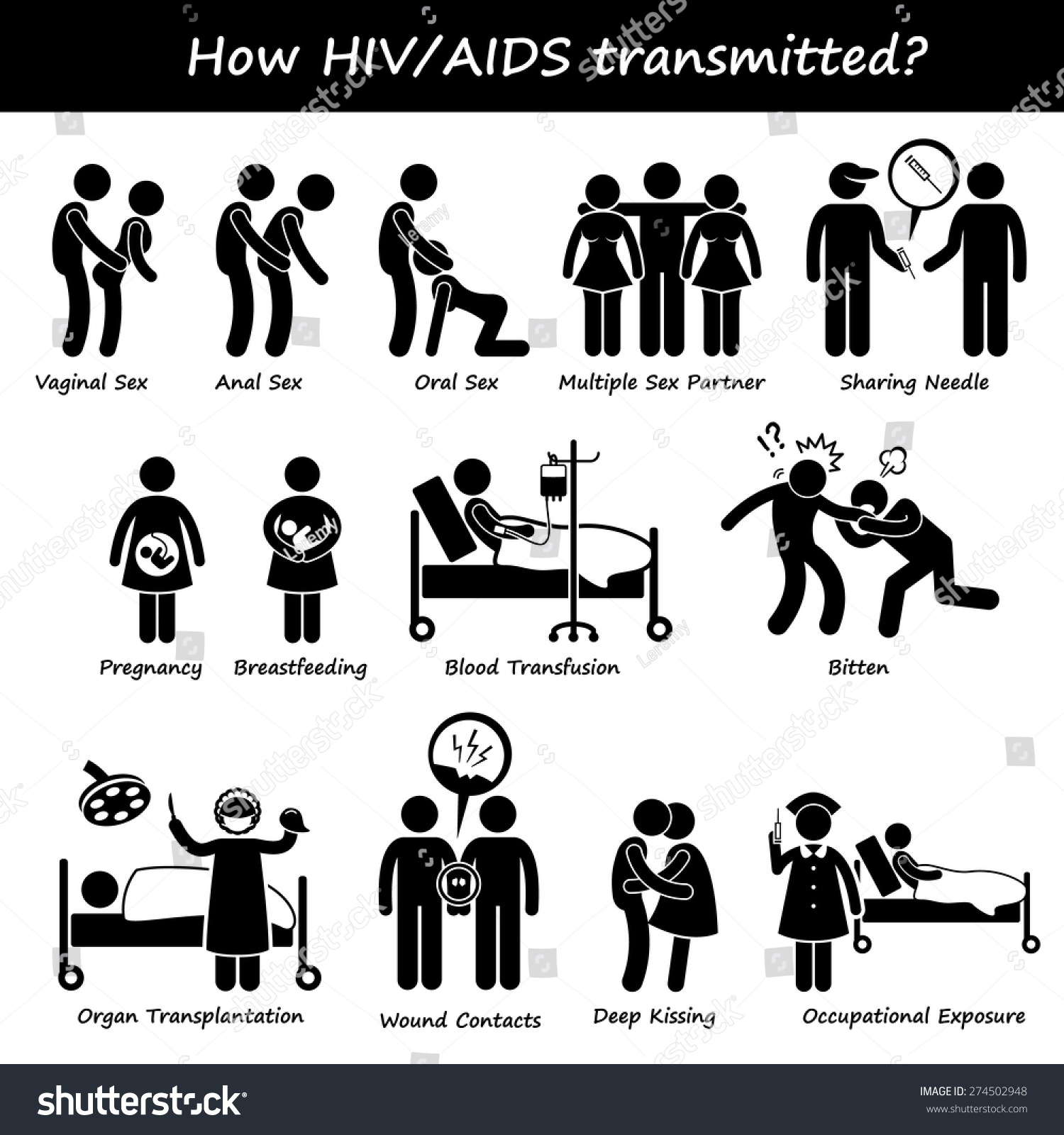 the spread of aids In 1981, the first reported cases of acquired immune deficiency syndrome (aids) came to light in the united states after many years the author of and the band played on insisted that it was ridiculous to blame just one man for the spread of aids 9 at the same time.