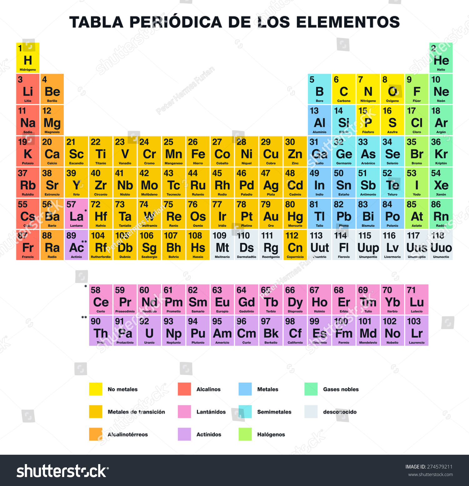Periodic Table Elements Spanish Labeling Tabular Stock Vector