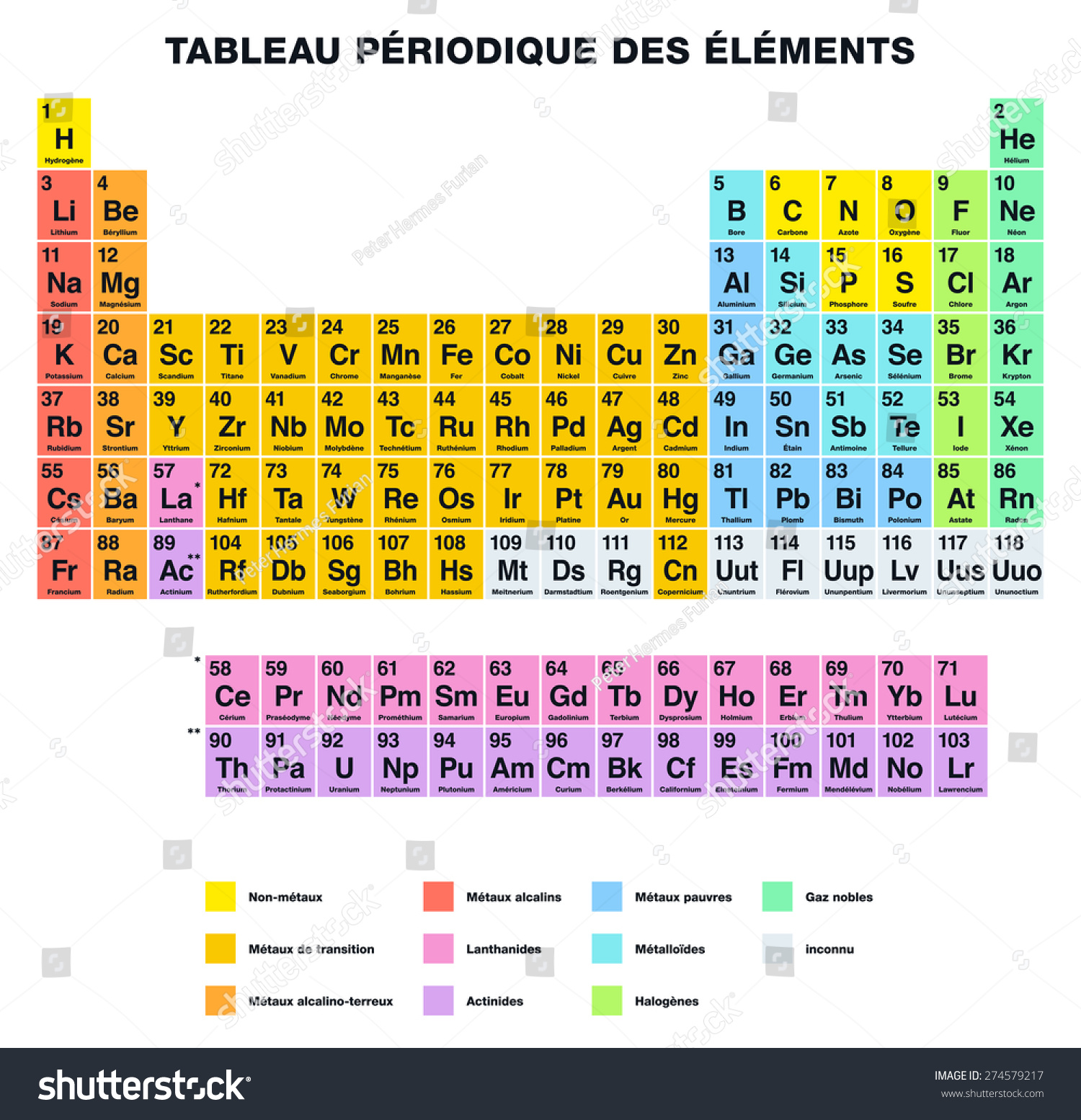 Periodic Table Elements French Labeling Tabular Stock Vector