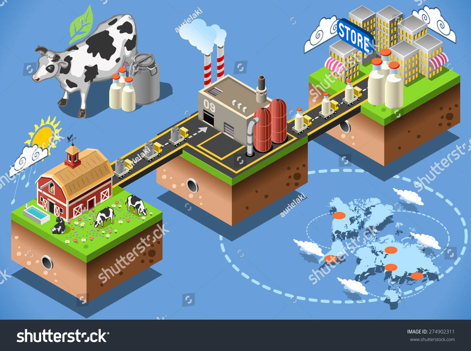 Dairy products stages milk processing 3d web isometric for Production builder