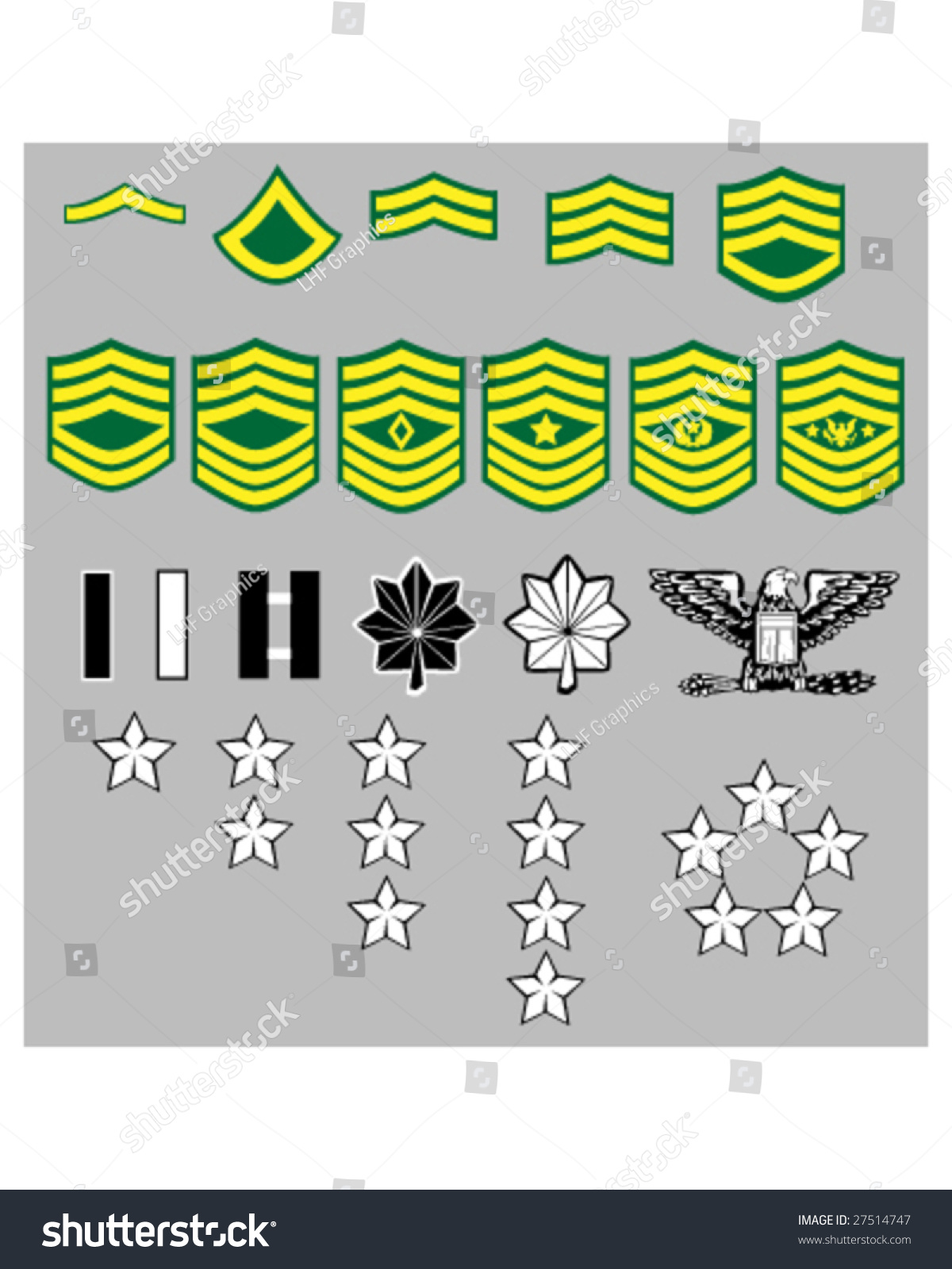 Us Army Rank Insignia Officers Enlisted Stock Vector 27514747 ...