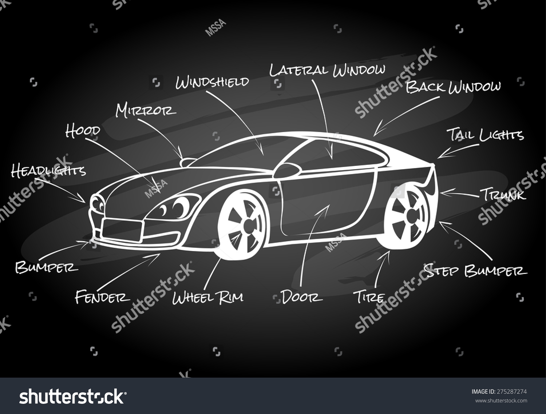 Design of a car bumper - Car Parts Infographic Element Hood And Fender Bumper And Headlight Mirror And Door