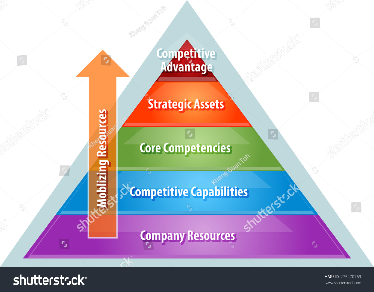Concepts of Corporate Planning