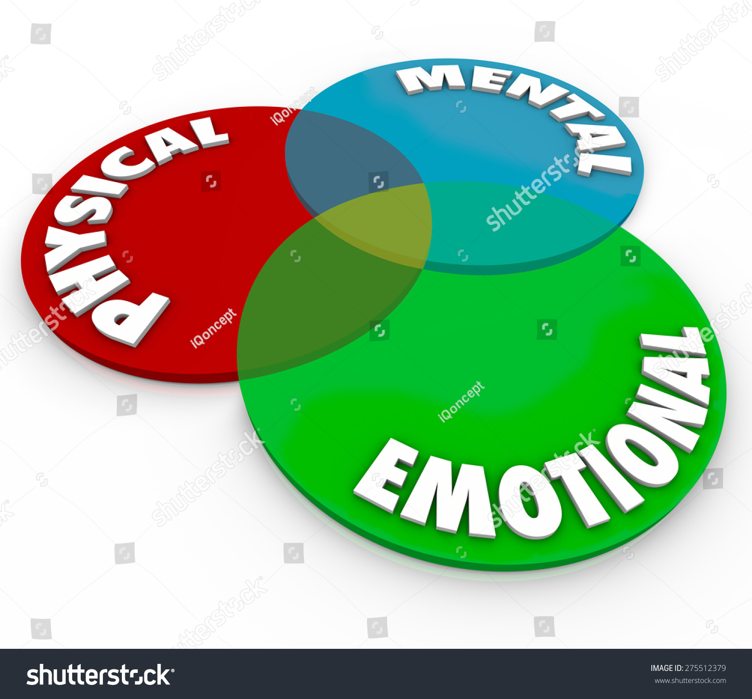 physical and emotional health Integration of physical, mental and spiritual well-being  are you engaged in the process of physical wellness do i know important health numbers, like my.
