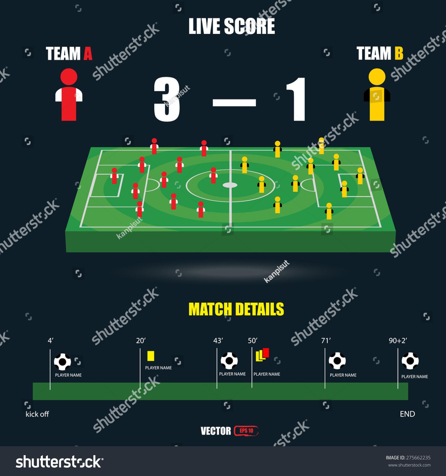 football live score match