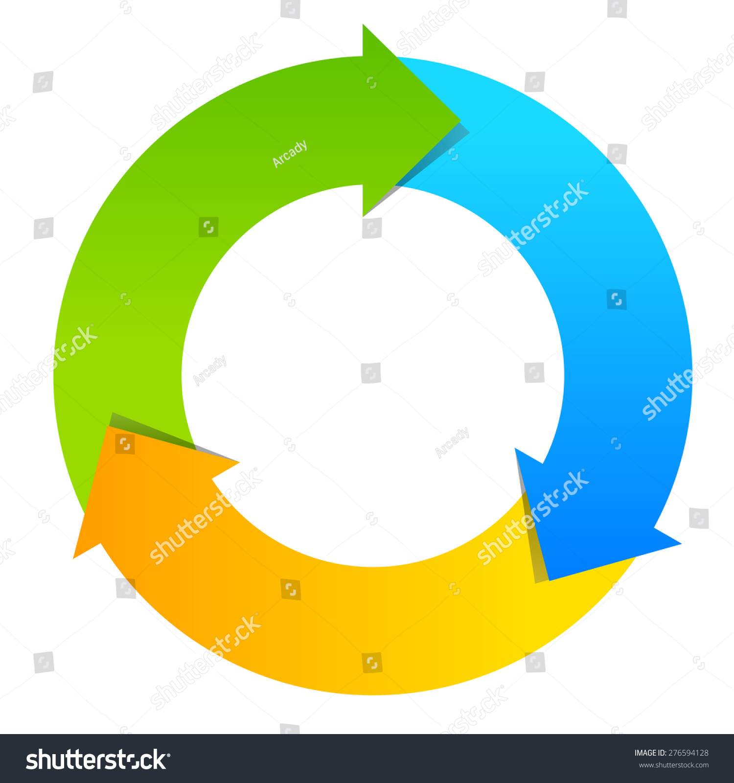 three part cycle diagram stock vector illustration 276594128  : cycle diagram - findchart.co