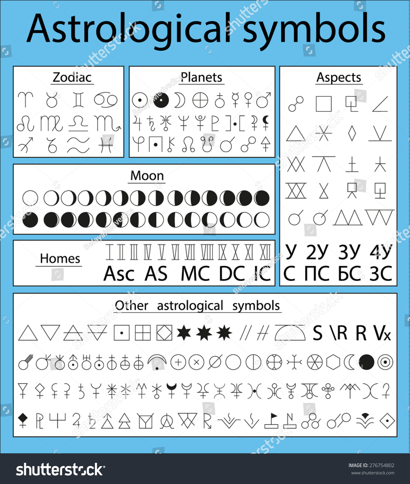 Astrological Symbols Planets Zodiac Aspects Moon Stock Vector