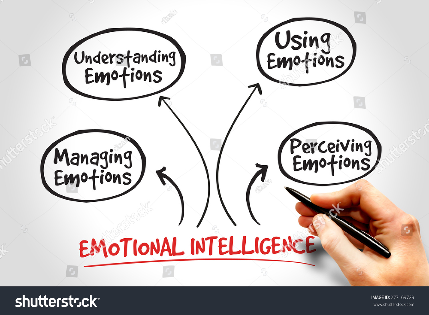are emotions the result of impression management Keywords: emotional expressions, impression management, feelings, emotions introduction emotions consist of psychological and physiological factors the social environment can be added to this phenomenon (gardner, 1999) emotions are indispensable for understanding the dynamics of the working environment (ashkansky, 2000.