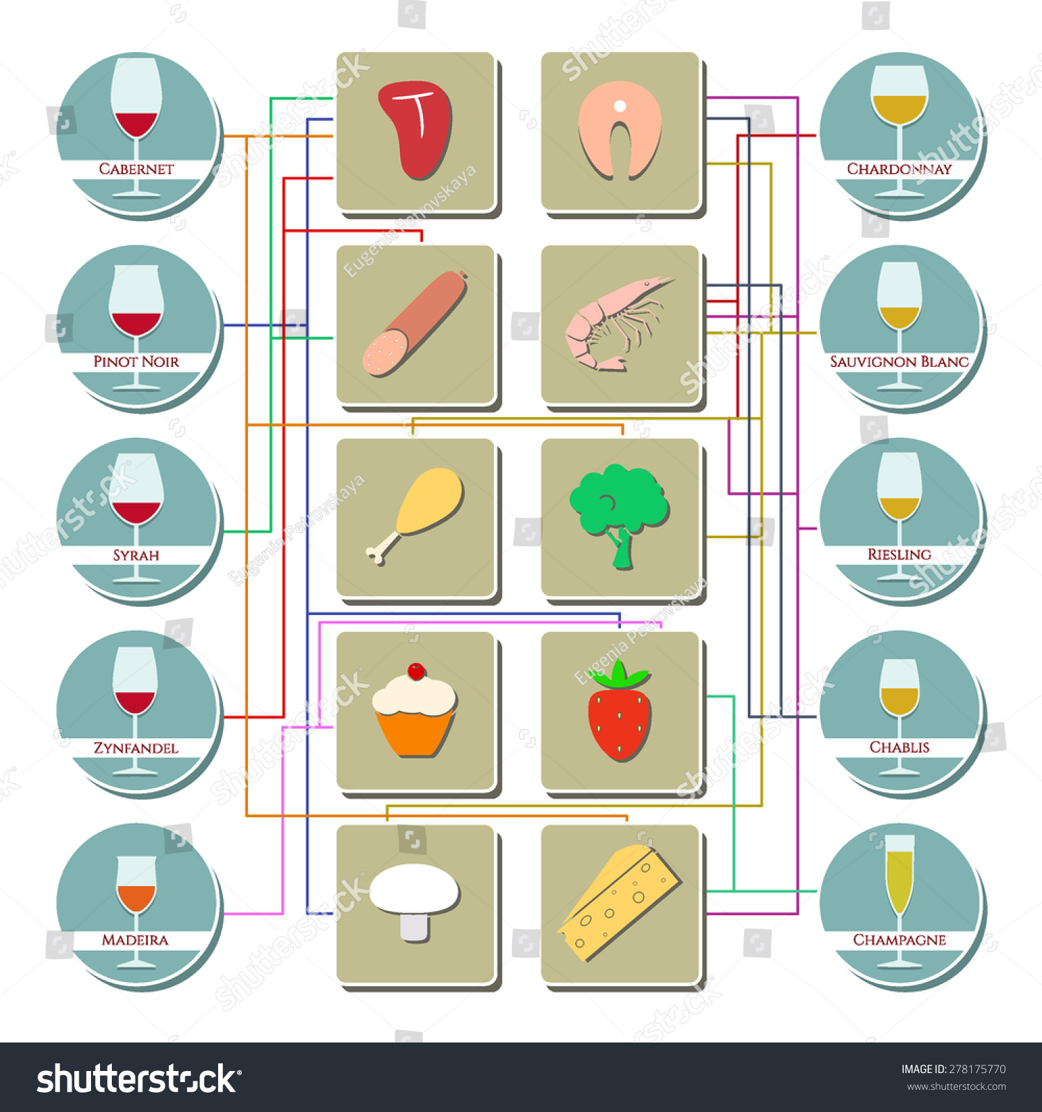 2016 Wine Vintage Chart Stock Vector Vector Wine And Food Pairing Chart