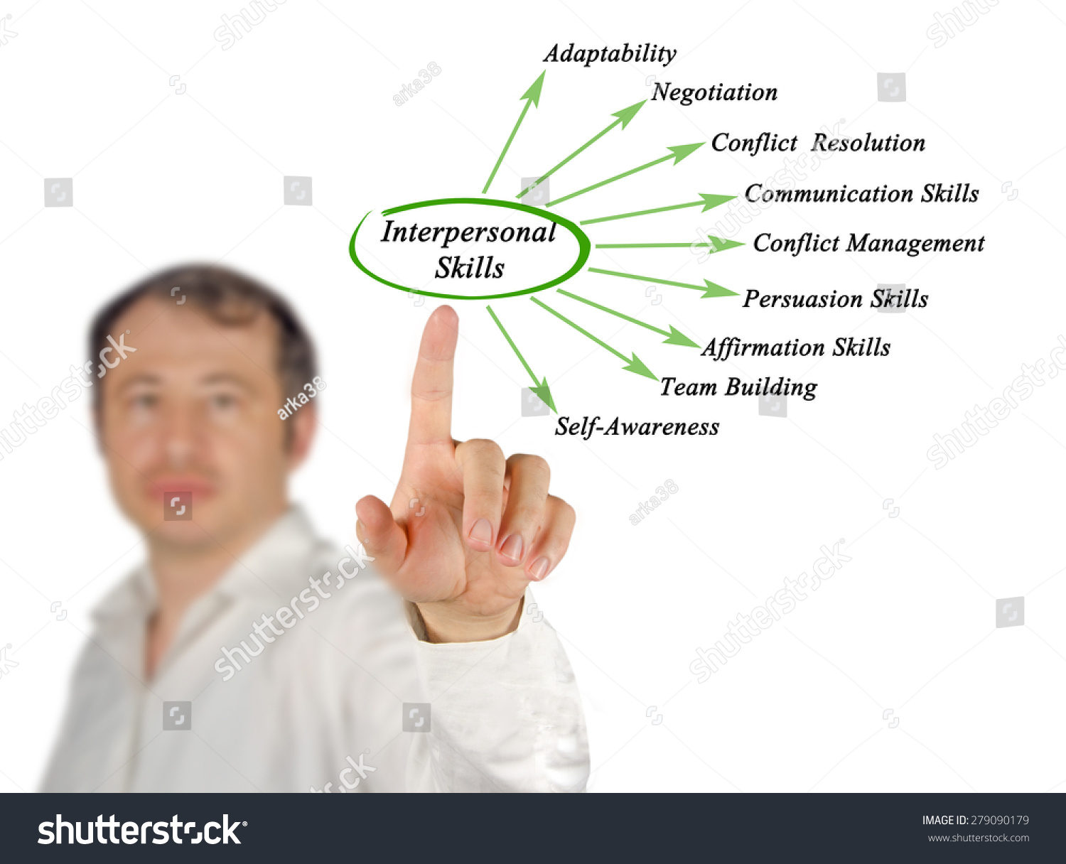 interpersonal skills stock photo shutterstock