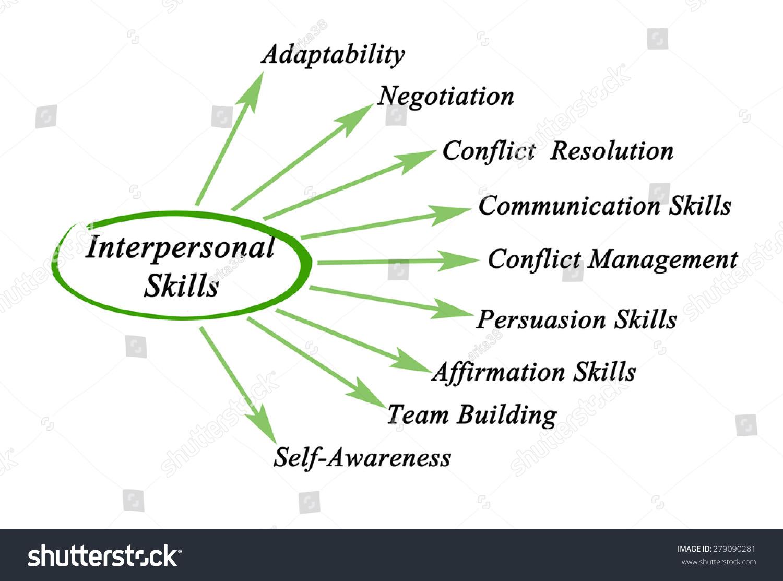 interpersonal skills stock illustration 279090281 shutterstock