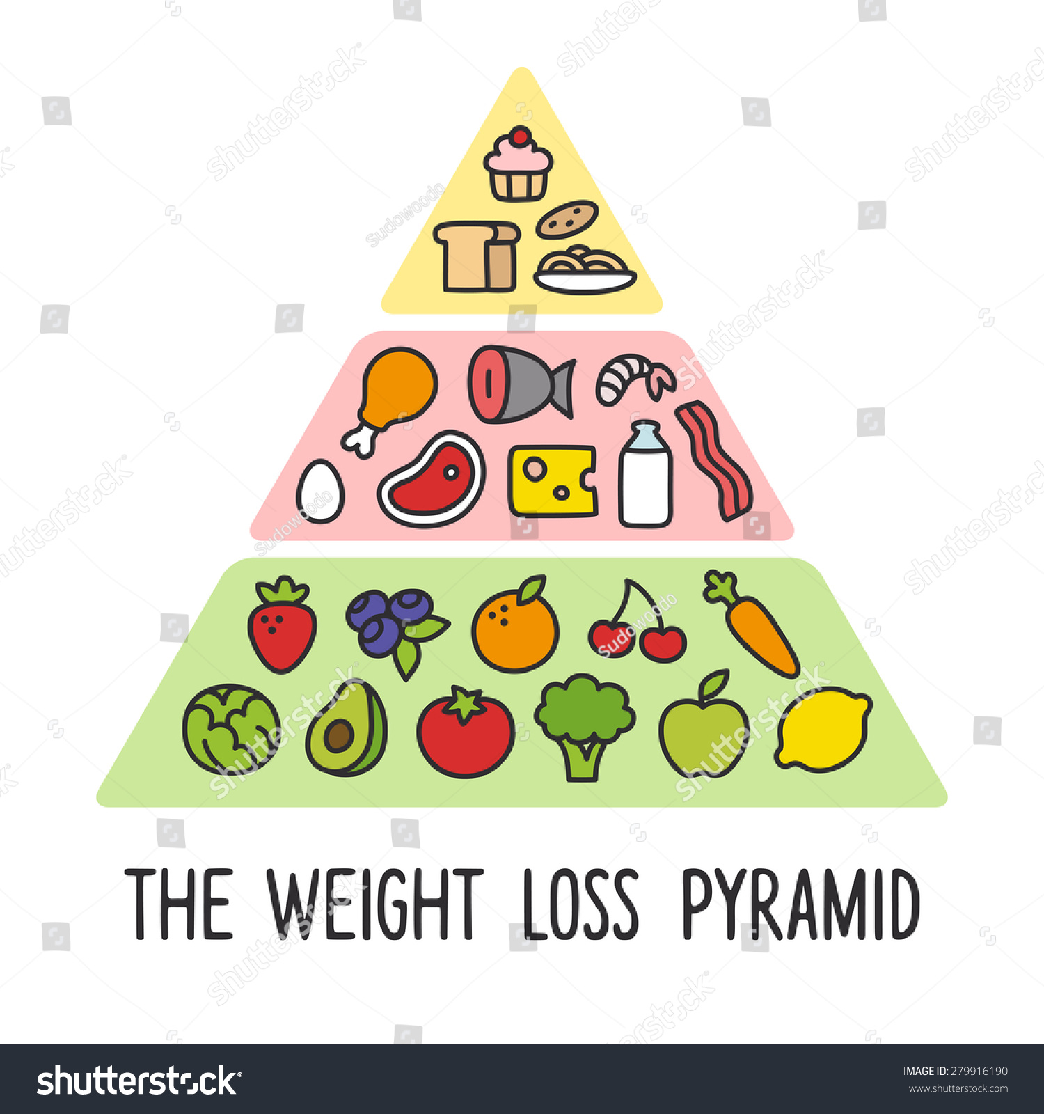 Food Pyramid Concept Diagram Targeted Weight Stock Vector ...