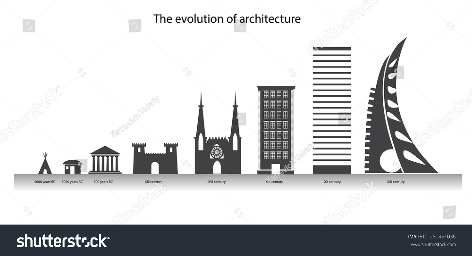 architecture history evolution of building design - 1300×709