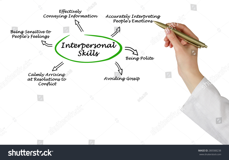 interpersonal skills stock photo shutterstock interpersonal skills