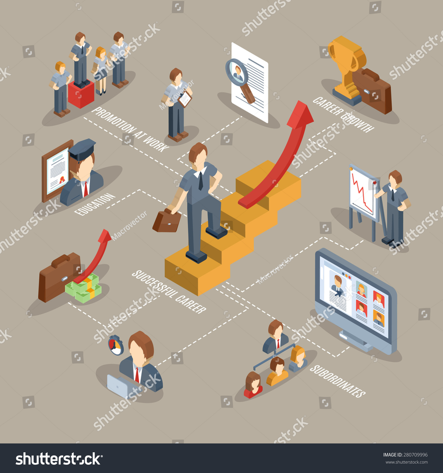 promotion as a motivation Work motivation, job satisfaction, and organisational commitment of library personnel in academic and research libraries in.