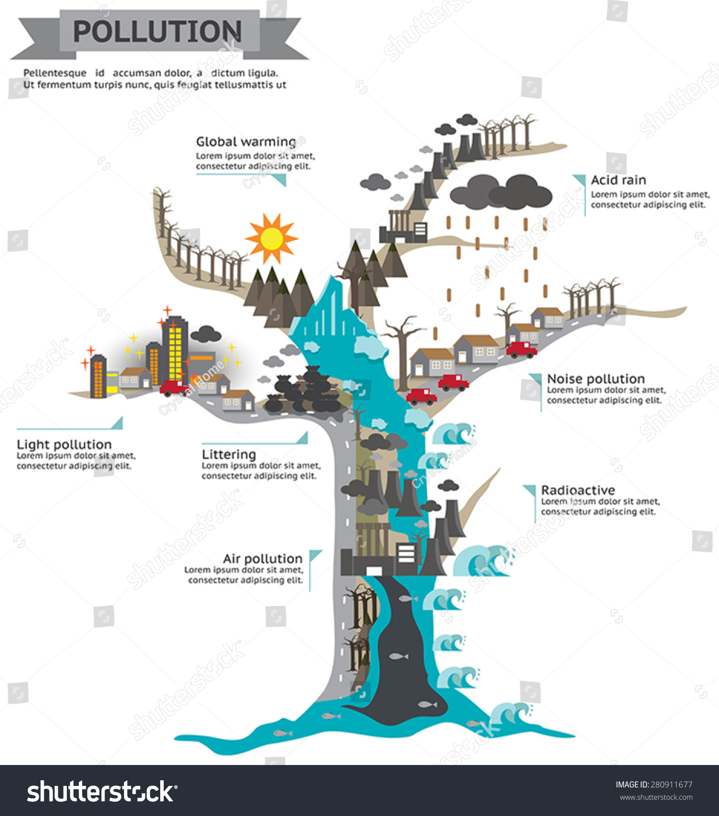 world pollution environment infographic template map stock vector