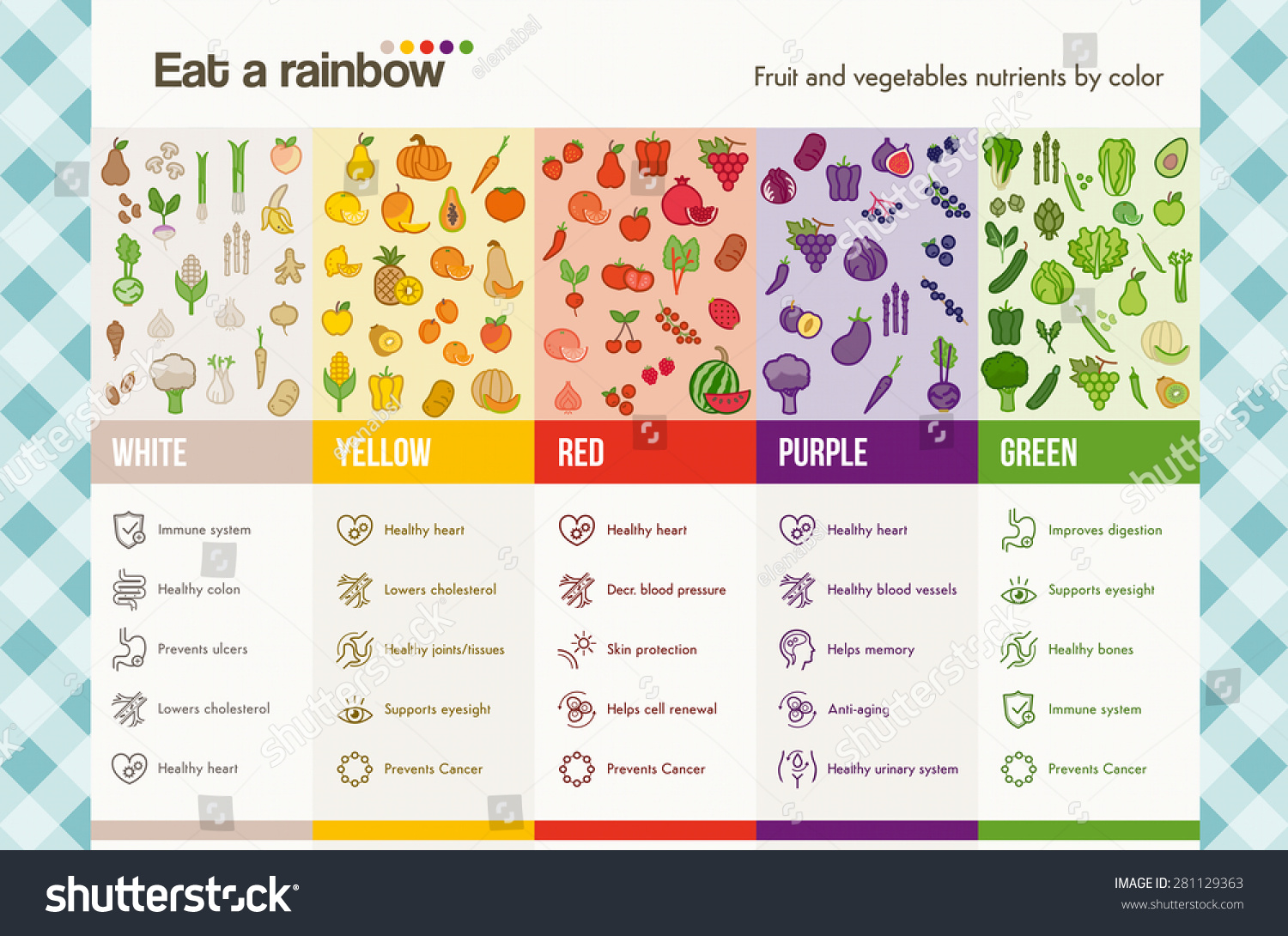 Eat a rainbow of fruits and vegetables infographics with food and health icons set dieting and nutrition concept