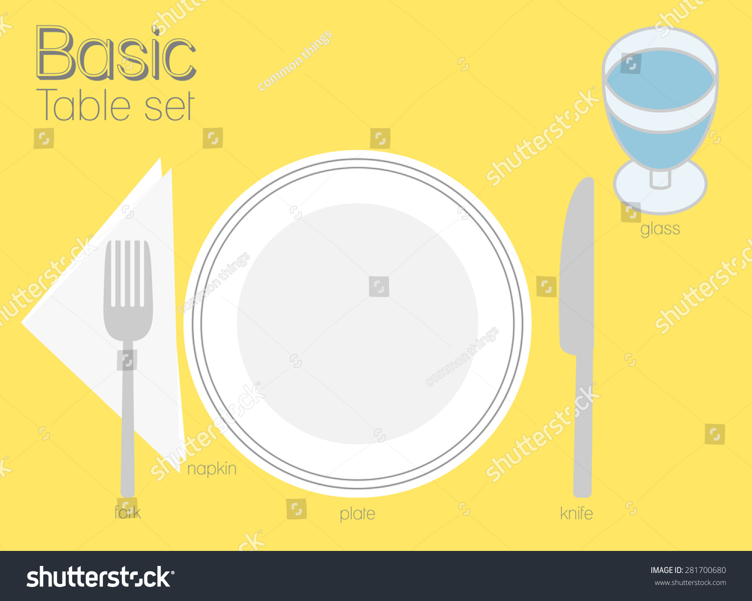 Formal dinner table setting etiquette - Basic Table Setting Common Type Of Table Setting For Western Dining